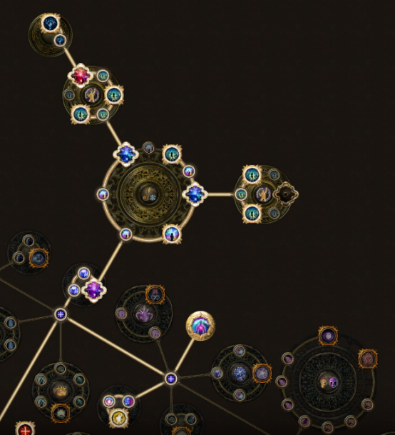 cluster path of exile