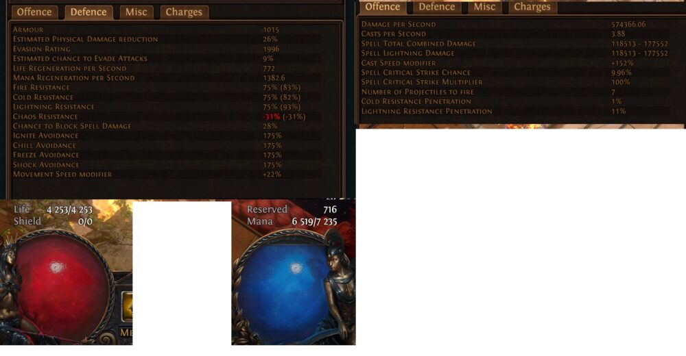 Statistiques Witch Elementalist Vaal Spark Archamage full content Path of Exile 3.13